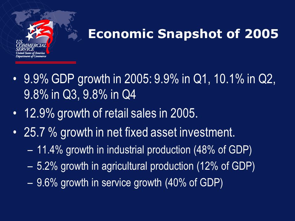 Economic Snapshot of 2005 9.9% GDP growth in 2005: 9.9% in Q1, 10.1% in Q2, 9.8% in Q3, 9.8% in Q4 12.9% growth of retail sales in 2005. 25.7 % growth