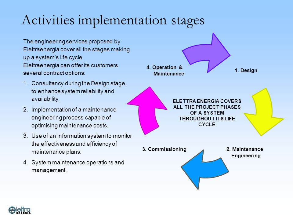 Activities implementation stages ELETTRA ENERGIA COVERS ALL THE PROJECT PHASES OF A SYSTEM THROUGHOUT ITS LIFE CYCLE The engineering services proposed