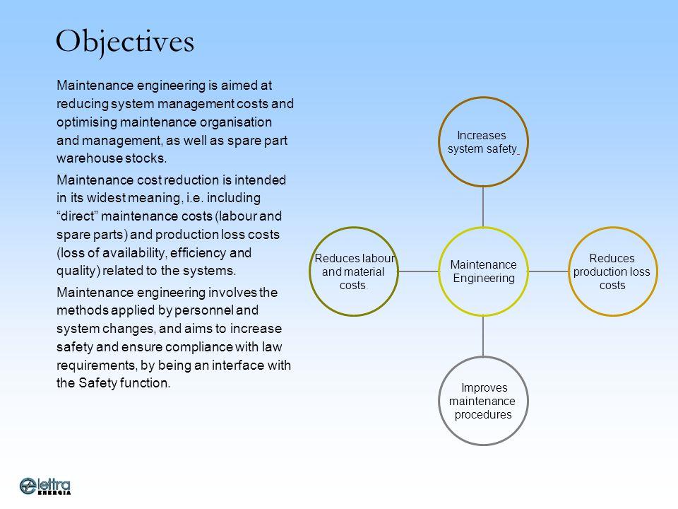 The methods applied RAM analyses (FTA-RBD-FMEA-FMECA) RCM analyses Maintenance Plans Maintenance Information System (MIS) Safety analyses (HAZOP- PHA-RBI)