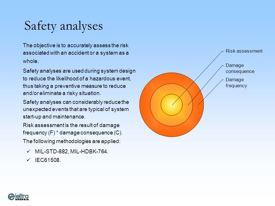 Safety analyses The objective is to accurately assess the risk associated with an accident or a system as a whole. Safety analyses are used during sys
