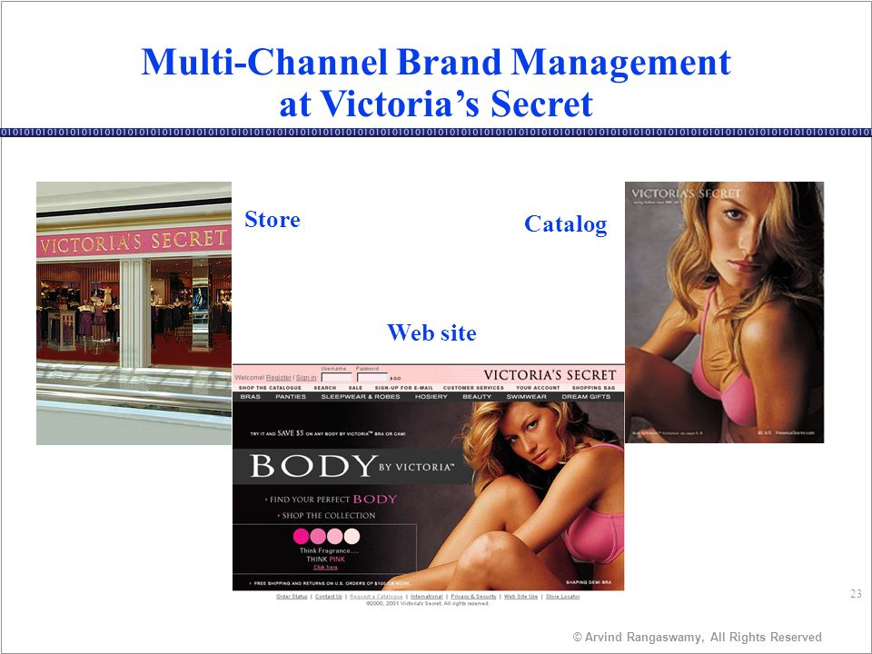 23 © Arvind Rangaswamy, All Rights Reserved Multi-Channel Brand Management at Victorias Secret Store Catalog Web site