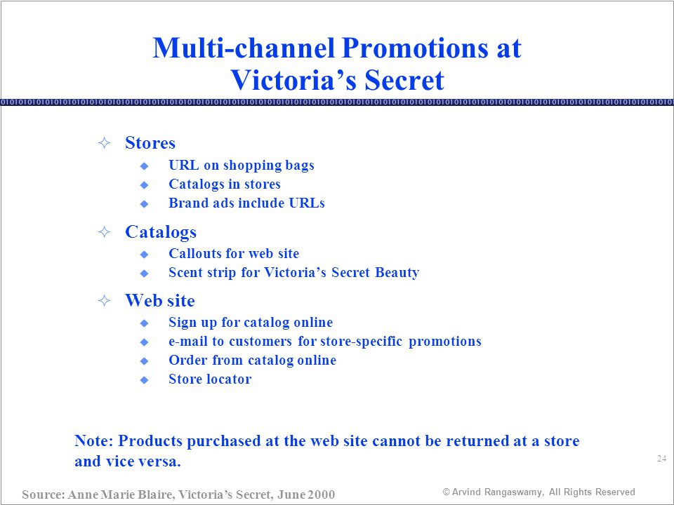 24 © Arvind Rangaswamy, All Rights Reserved Multi-channel Promotions at Victorias Secret ² Stores u URL on shopping bags u Catalogs in stores u Brand ads include URLs ² Catalogs u Callouts for web site u Scent strip for Victorias Secret Beauty ² Web site u Sign up for catalog online u e-mail to customers for store-specific promotions u Order from catalog online u Store locator Source: Anne Marie Blaire, Victorias Secret, June 2000 Note: Products purchased at the web site cannot be returned at a store and vice versa.