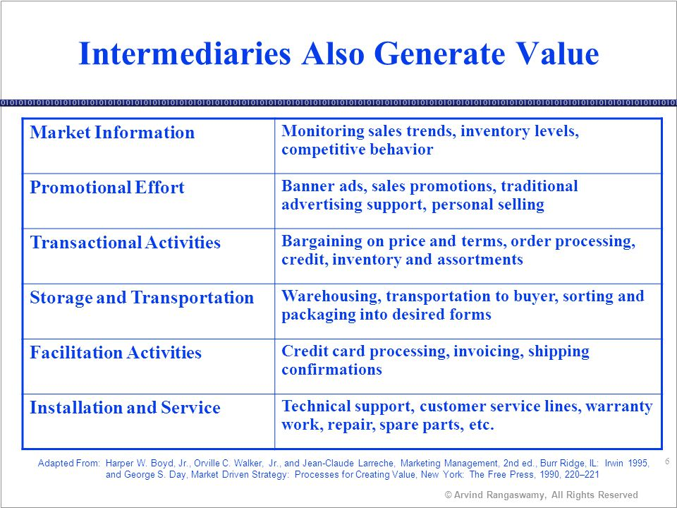 6 © Arvind Rangaswamy, All Rights Reserved Intermediaries Also Generate Value Market Information Monitoring sales trends, inventory levels, competitive behavior Promotional Effort Banner ads, sales promotions, traditional advertising support, personal selling Transactional Activities Bargaining on price and terms, order processing, credit, inventory and assortments Storage and Transportation Warehousing, transportation to buyer, sorting and packaging into desired forms Facilitation Activities Credit card processing, invoicing, shipping confirmations Installation and Service Technical support, customer service lines, warranty work, repair, spare parts, etc.