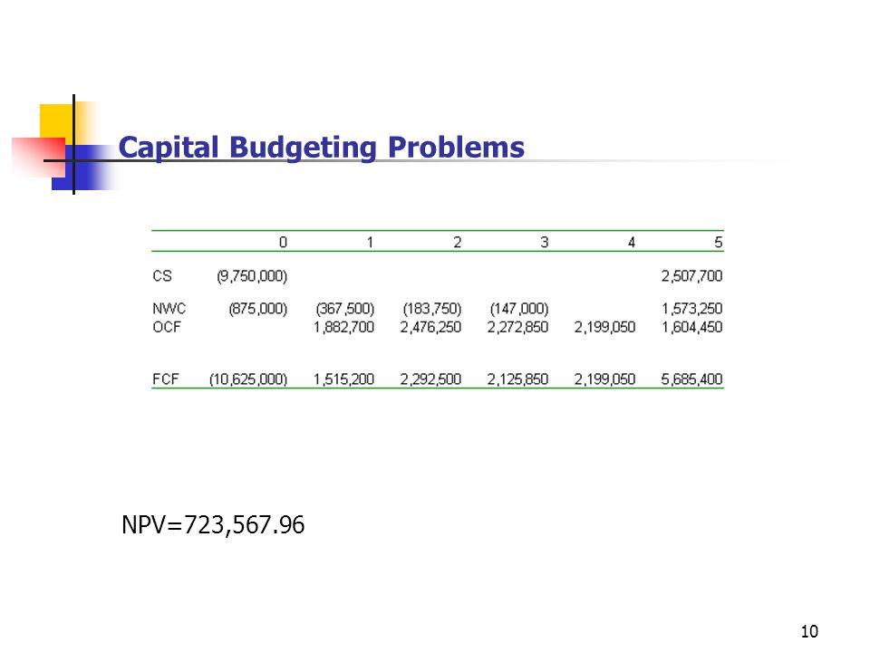 10 Capital Budgeting Problems NPV=723,567.96