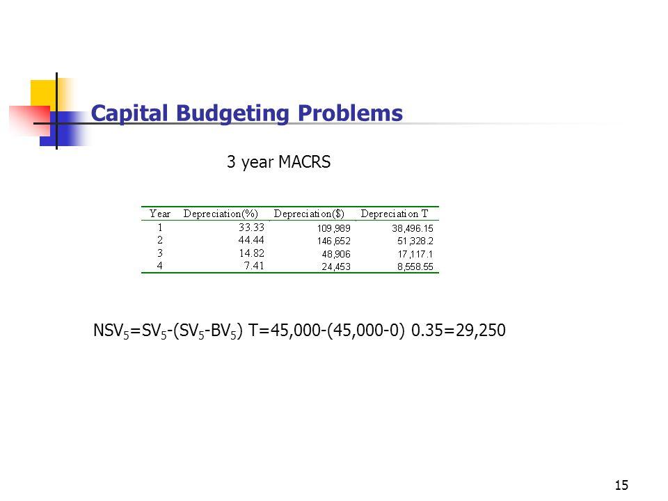 15 Capital Budgeting Problems 3 year MACRS NSV 5 =SV 5 -(SV 5 -BV 5 ) T=45,000-(45,000-0) 0.35=29,250