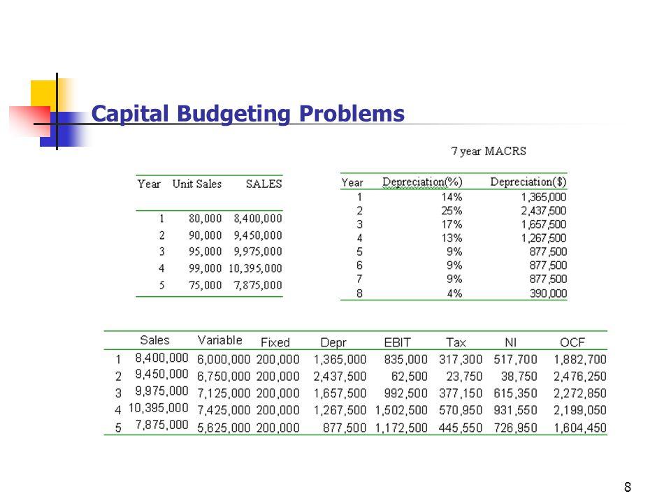 8 Capital Budgeting Problems