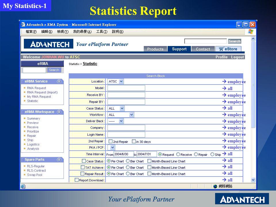 Statistics Report My Statistics-1 employee all employee all employee all