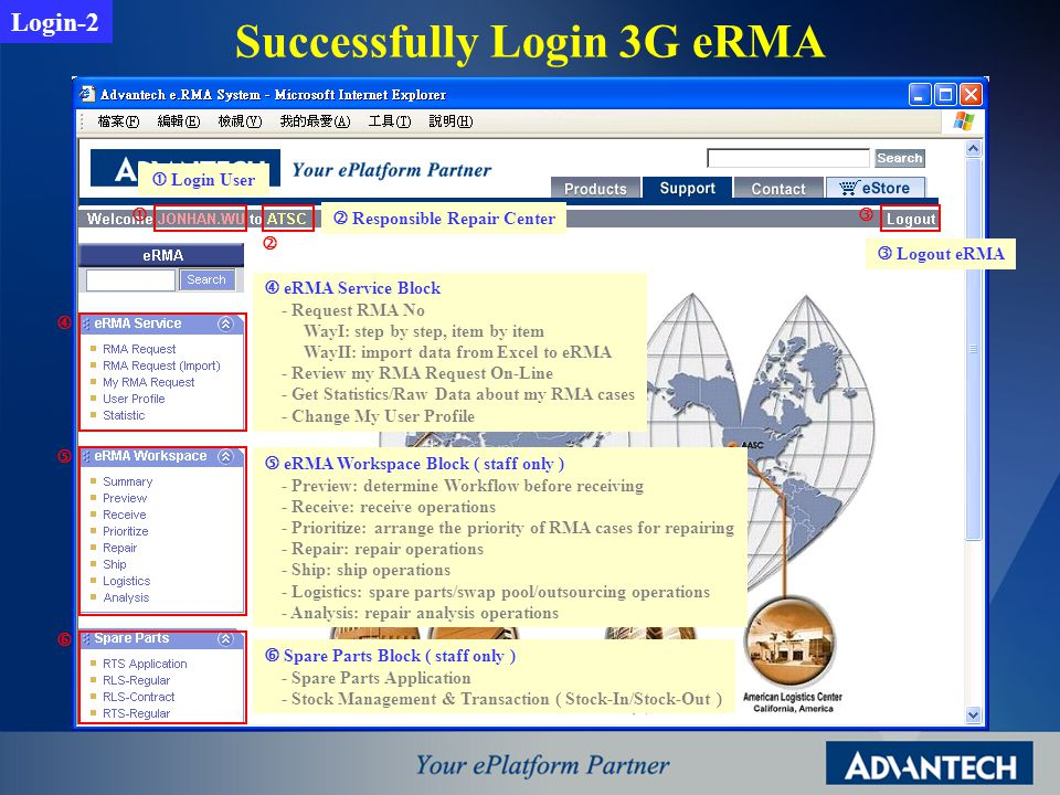 Guide Tab Request RMA No RMA Request Process Indicator RMA Request Process Tabs - group relevant data in individual tab for good reading RMA Request Process Flowchart ( for user reference ) RMA Goods Flowchart ( for user reference ) RMA Request-1