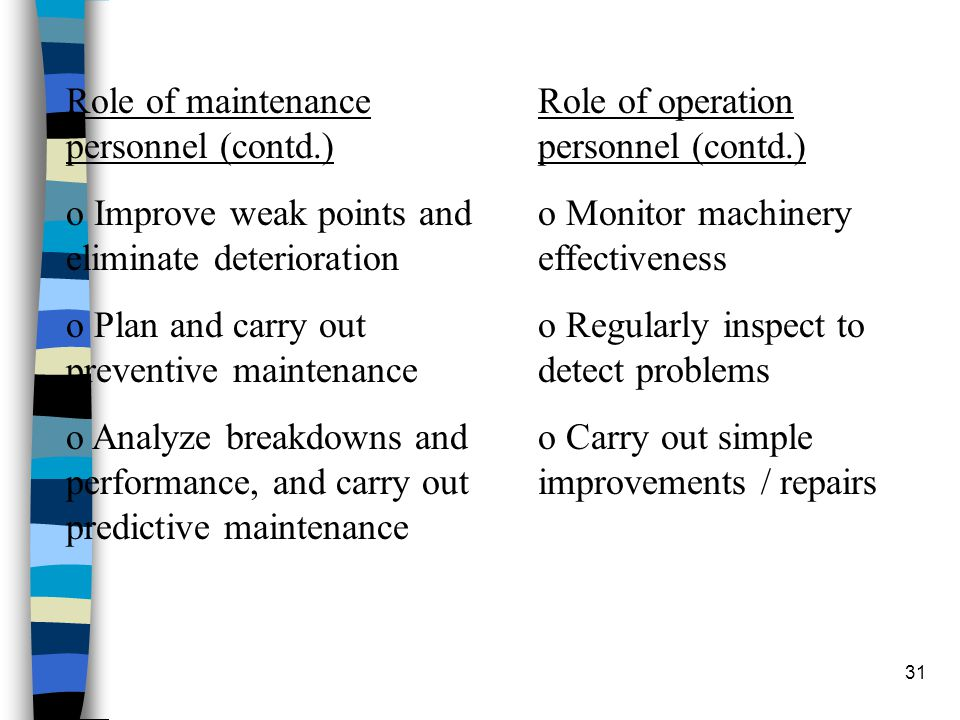 31 Role of maintenance personnel (contd.) o Improve weak points and eliminate deterioration o Plan and carry out preventive maintenance o Analyze brea