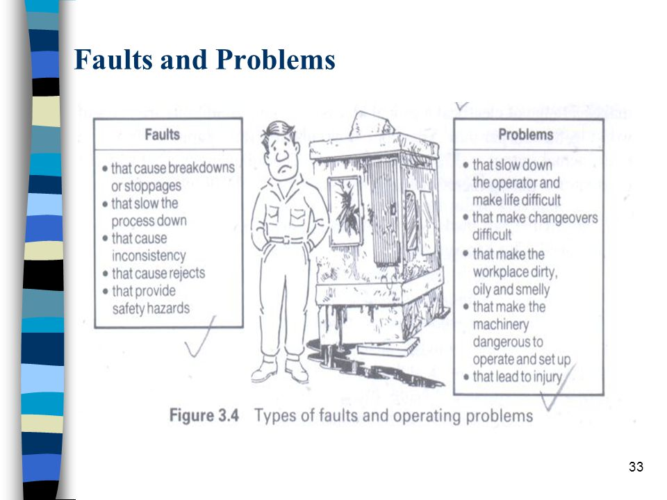 33 Faults and Problems