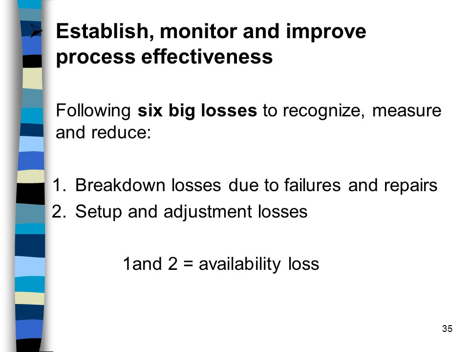 35 Establish, monitor and improve process effectiveness Following six big losses to recognize, measure and reduce: 1.Breakdown losses due to failures