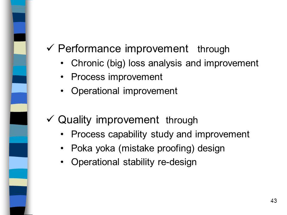 43 Performance improvement through Chronic (big) loss analysis and improvement Process improvement Operational improvement Quality improvement through