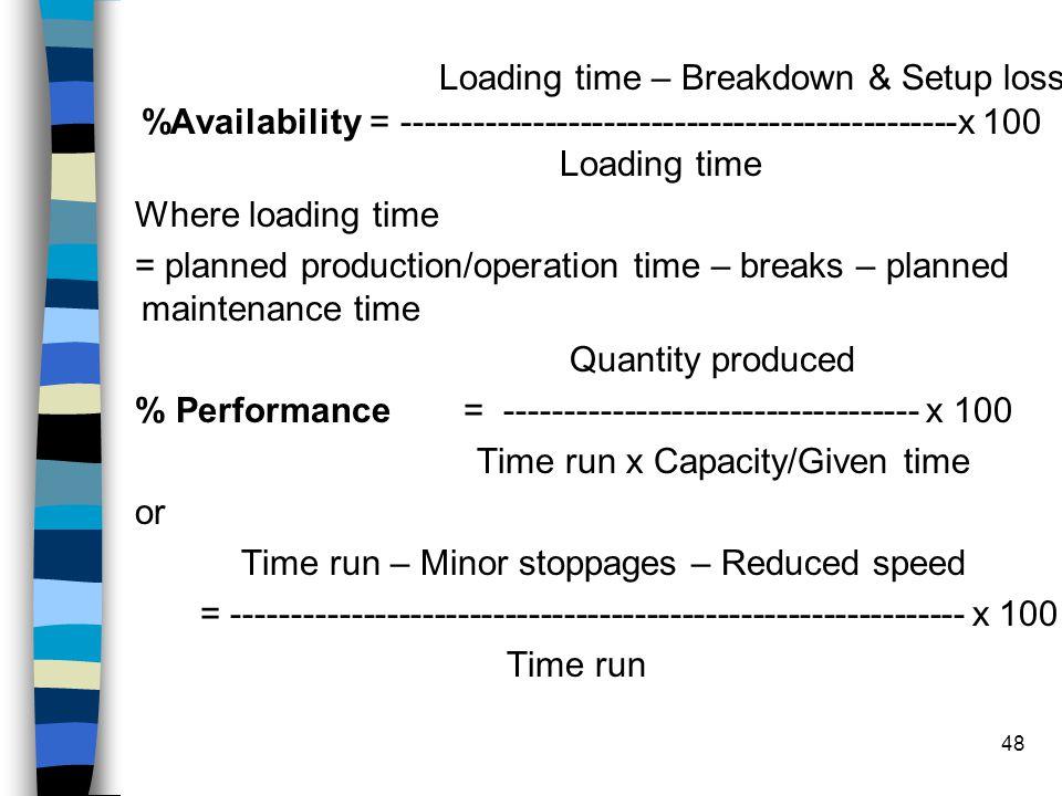 48 Loading time – Breakdown & Setup loss %Availability = -----------------------------------------------x 100 Loading time Where loading time = planne