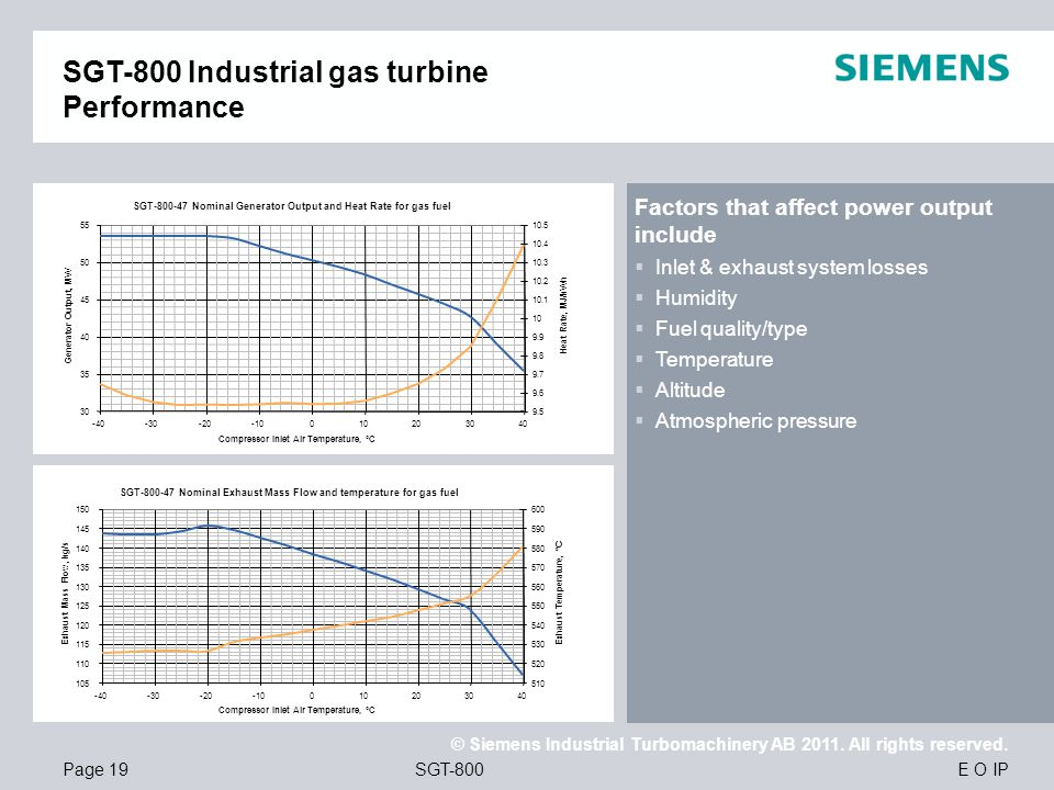 E O IP © Siemens Industrial Turbomachinery AB 2011. All rights reserved. SGT-800Page 19 SGT-800 Industrial gas turbine Performance Factors that affect
