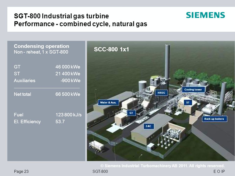 E O IP © Siemens Industrial Turbomachinery AB 2011. All rights reserved. SGT-800Page 23 at ISO-conditions including losses SGT-800 Industrial gas turb
