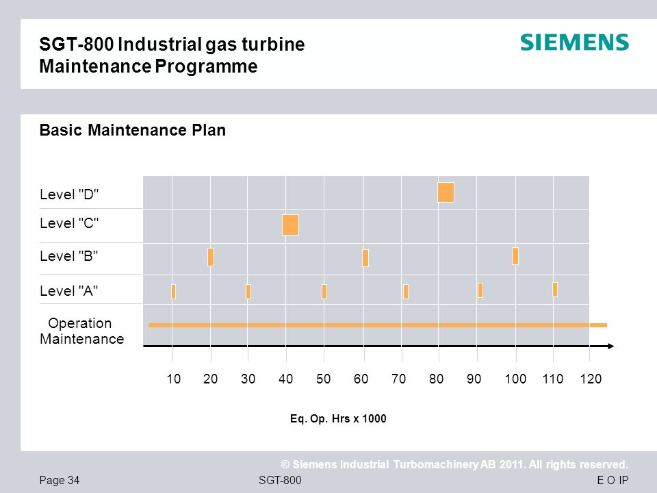 E O IP © Siemens Industrial Turbomachinery AB 2011. All rights reserved. SGT-800Page 34 Basic Maintenance Plan SGT-800 Industrial gas turbine Maintena