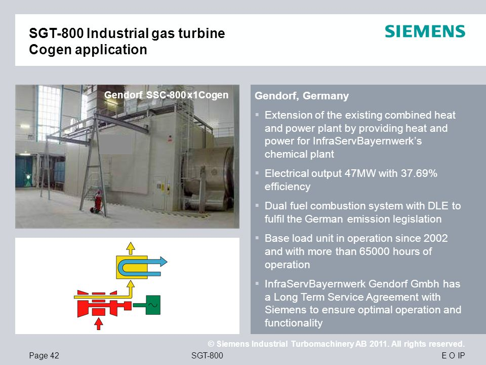 E O IP © Siemens Industrial Turbomachinery AB 2011. All rights reserved. SGT-800Page 42 SGT-800 Industrial gas turbine Cogen application Gendorf SSC-8