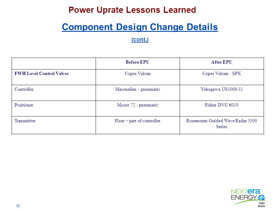 19 Power Uprate Lessons Learned Component Design Change Details (cont.) Before EPUAfter EPU FWH Level Control ValvesCopes VulcanCopes Vulcan / SPX ControllerMasoneilan - pneumaticYokogawa US1000-11 PositionerMoore 72 - pneumaticFisher DVC 6010 TransmitterFloat – part of controllerRosemount Guided Wave Radar 5300 Series