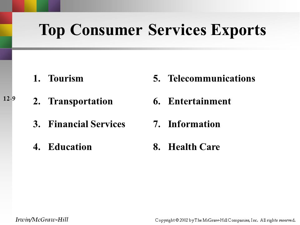 Irwin/McGraw-Hill 12-10 Four Barriers That Face Consumer Services Marketers 1.Protectionism 2.Controls on Transborder Data Flows 3.Protection of Intellectual Property 4.Cultural Requirements for Adaptation