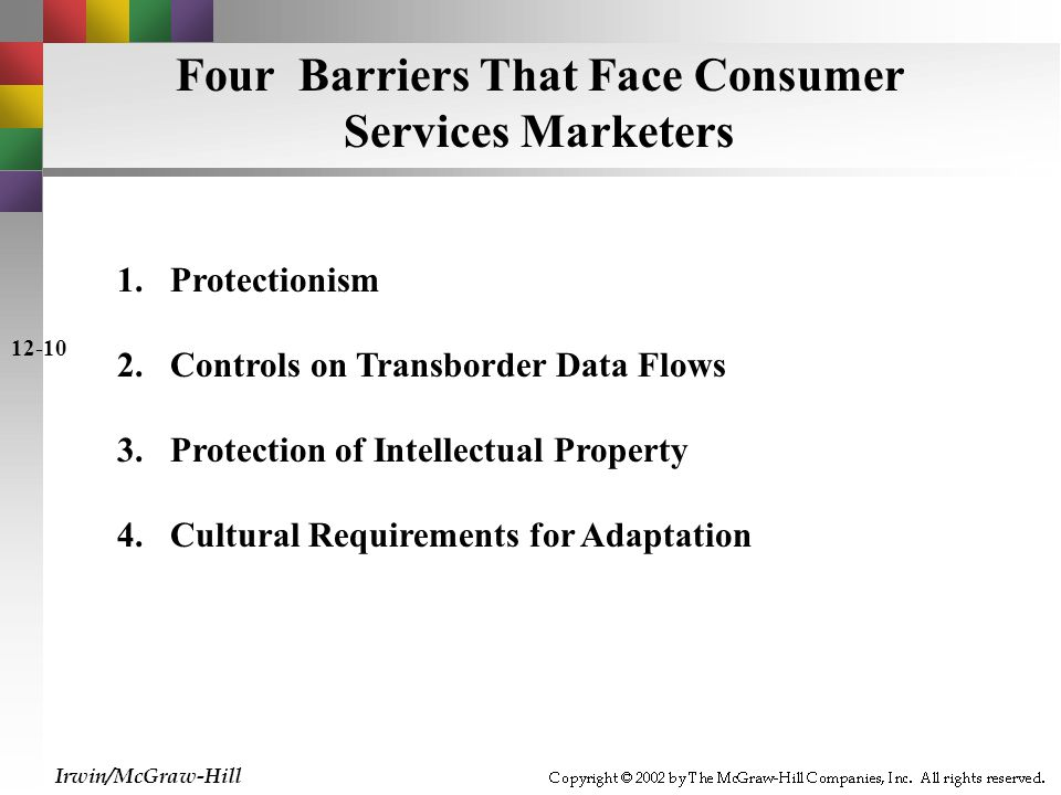 Irwin/McGraw-Hill 12-10 Four Barriers That Face Consumer Services Marketers 1.Protectionism 2.Controls on Transborder Data Flows 3.Protection of Intel