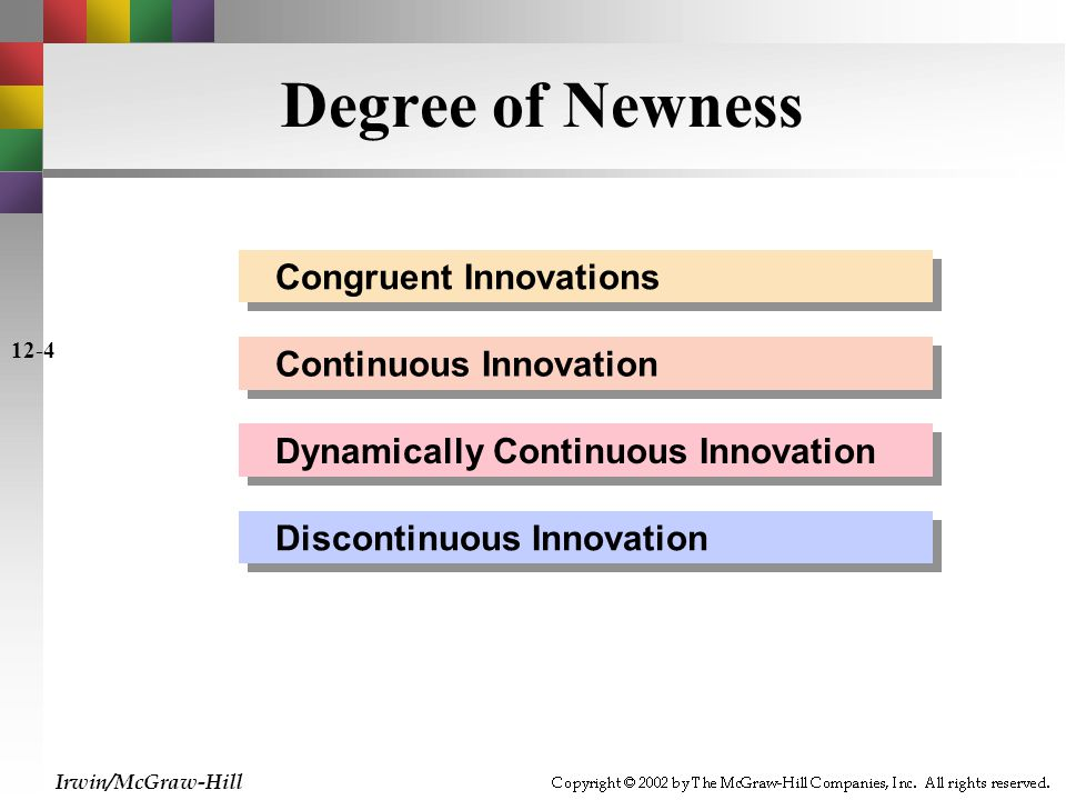 Degree of Newness Congruent Innovations Continuous Innovation Dynamically Continuous Innovation Discontinuous Innovation Irwin/McGraw-Hill 12-4