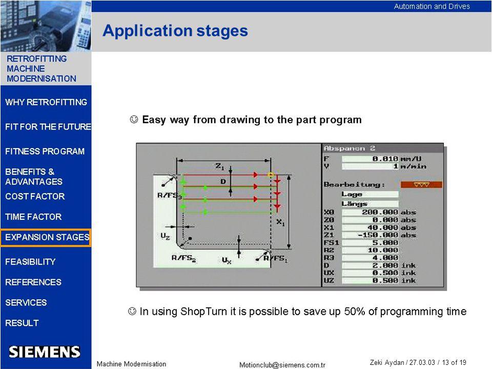 Zeki Aydan / 27.03.03 / 13 of 19 Application stages