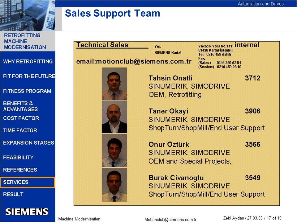 Zeki Aydan / 27.03.03 / 17 of 19 Sales Support Team