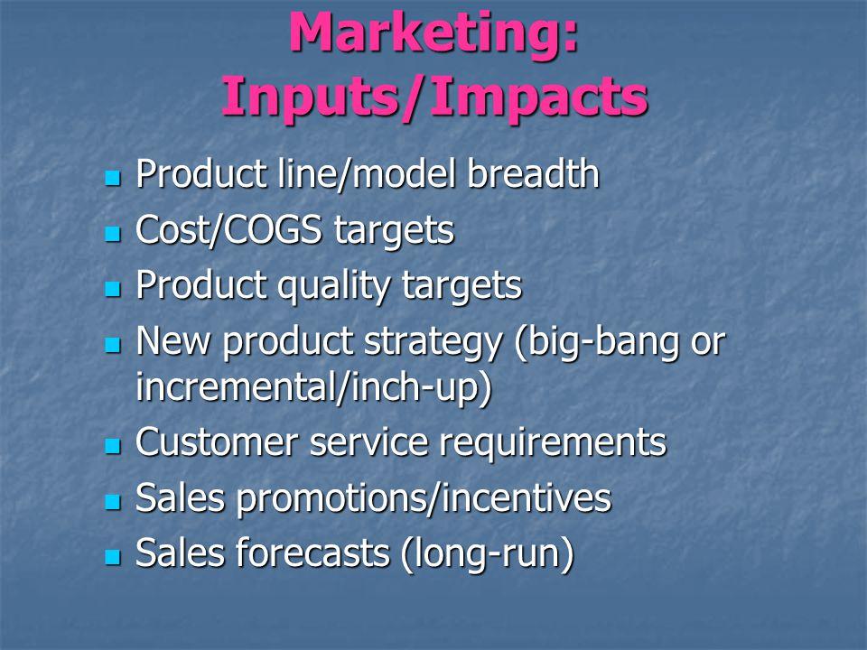 Marketing: Inputs/Impacts Product line/model breadth Product line/model breadth Cost/COGS targets Cost/COGS targets Product quality targets Product qu