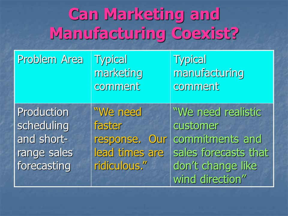 Can Marketing and Manufacturing Coexist? Problem Area Typical marketing comment Typical manufacturing comment Production scheduling and short- range s