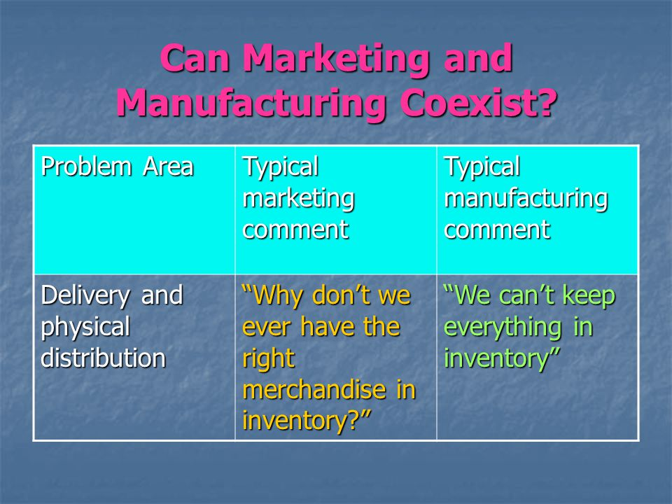 Can Marketing and Manufacturing Coexist? Problem Area Typical marketing comment Typical manufacturing comment Delivery and physical distribution Why d