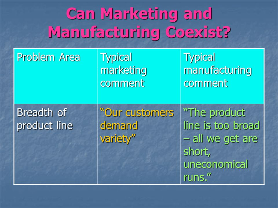 Can Marketing and Manufacturing Coexist? Problem Area Typical marketing comment Typical manufacturing comment Breadth of product line Our customers de
