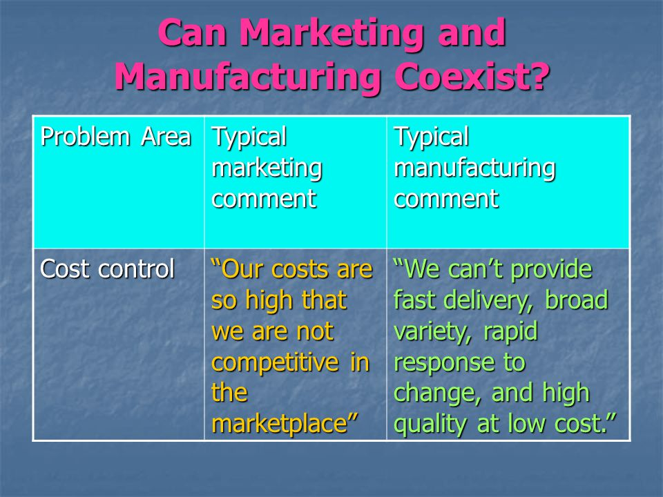 Can Marketing and Manufacturing Coexist? Problem Area Typical marketing comment Typical manufacturing comment Cost control Our costs are so high that