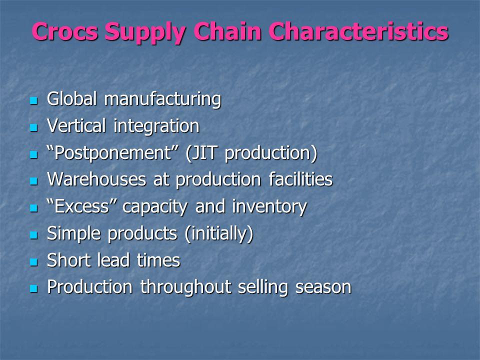 Crocs Supply Chain Characteristics Global manufacturing Global manufacturing Vertical integration Vertical integration Postponement (JIT production) P