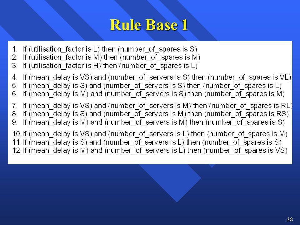 38 Rule Base 1