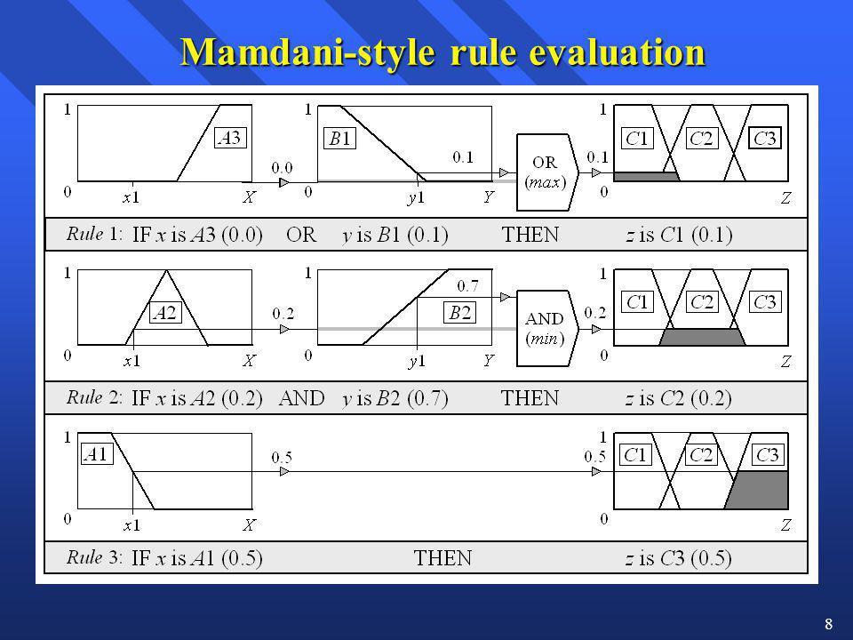 8 Mamdani-style rule evaluation