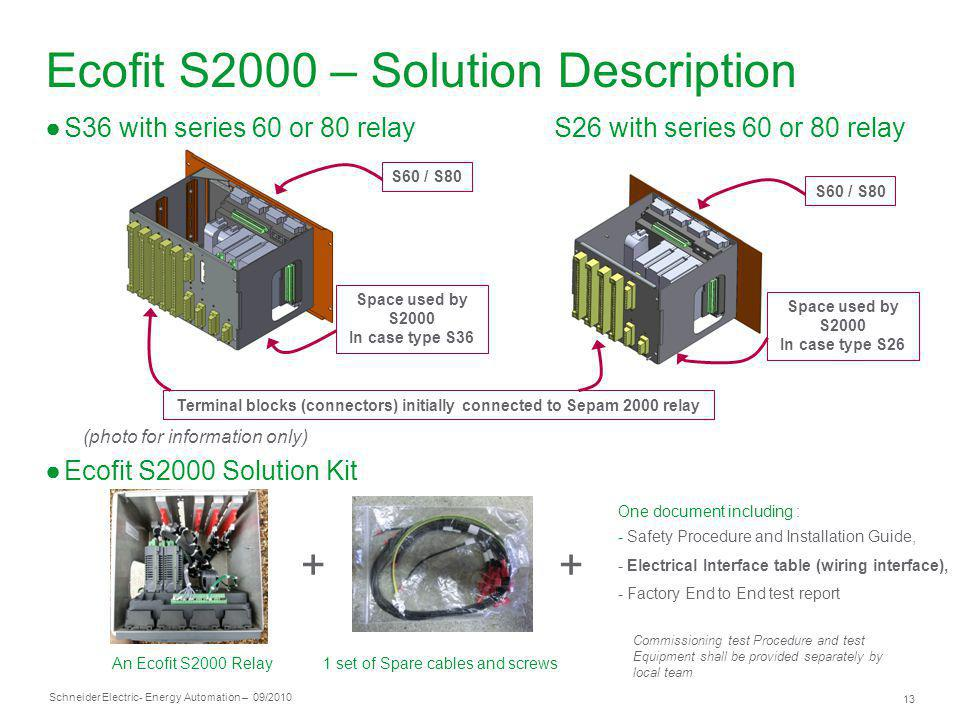 Schneider Electric 13 - Energy Automation – 09/2010 Ecofit S2000 – Solution Description S36 with series 60 or 80 relay S26 with series 60 or 80 relay
