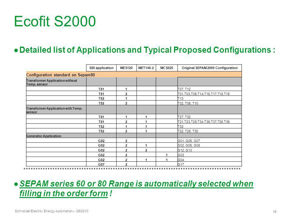 Schneider Electric 15 - Energy Automation – 09/2010 Ecofit S2000 Detailed list of Applications and Typical Proposed Configurations : SEPAM series 60 o