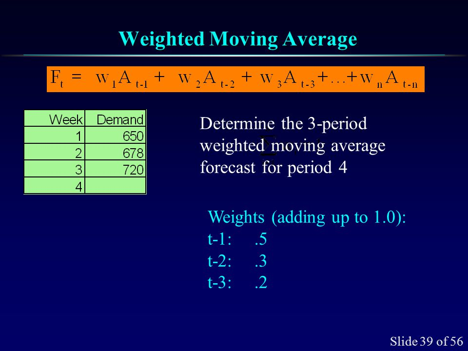 Slide 39 of 56 Weighted Moving Average Determine the 3-period weighted moving average forecast for period 4 Weights (adding up to 1.0): t-1:.5 t-2:.3