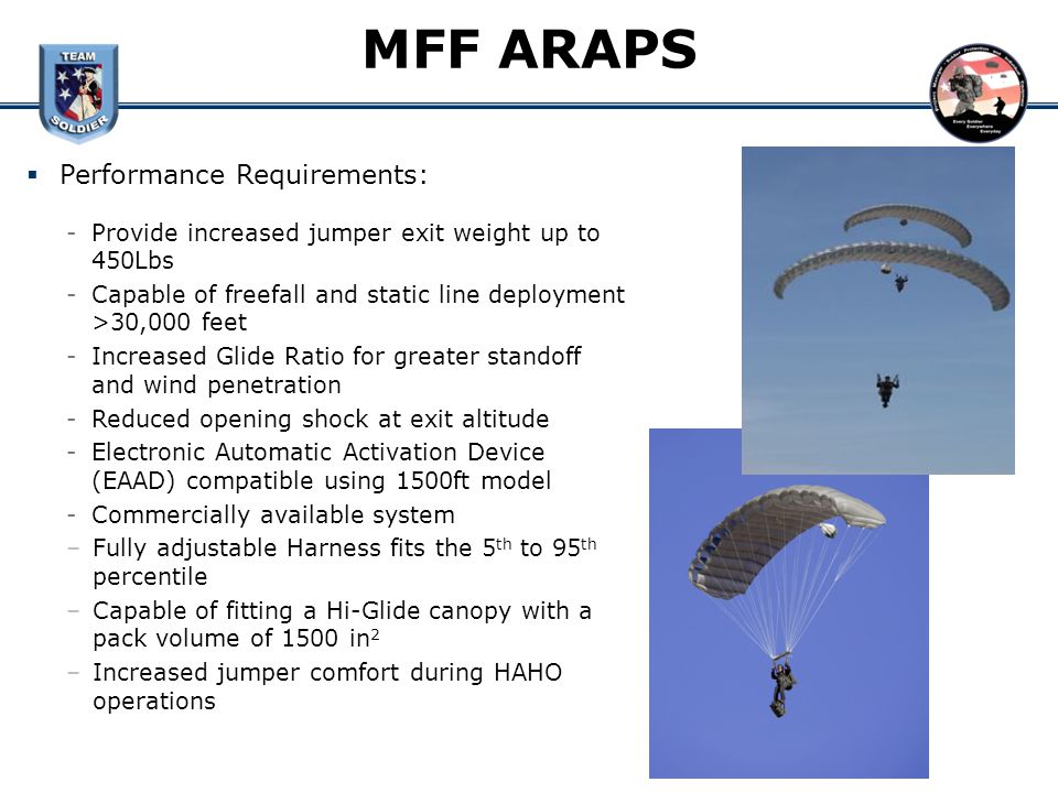 MFF ARAPS Performance Requirements: -Provide increased jumper exit weight up to 450Lbs -Capable of freefall and static line deployment >30,000 feet -I