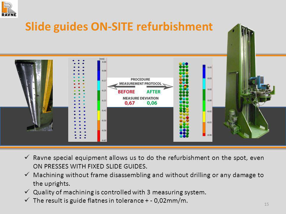 Slide guides ON-SITE refurbishment 15 Ravne special equipment allows us to do the refurbishment on the spot, even ON PRESSES WITH FIXED SLIDE GUIDES.