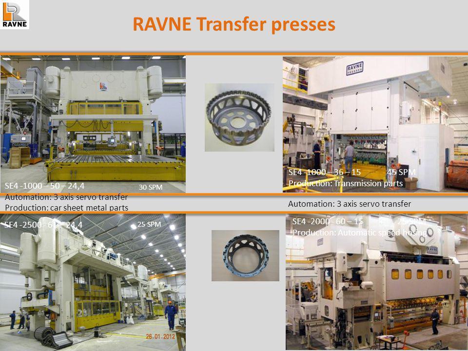 SE2 800-27-15, SE2 500-27-15, SE2 400-27-15 Production: Suspension parts Automation: Robots 16 SPM SE2 1000-27-15, SE2 800-27-15, SE2 500-27-15, SE2 400-27-15 Production: Gas tanks 8 RAVNE Tandem press line SE4-1500-144-96 SE4-1000-144-84, SE4-800-144-84 Automation: Robots Production: Outer car parts 12 SPM