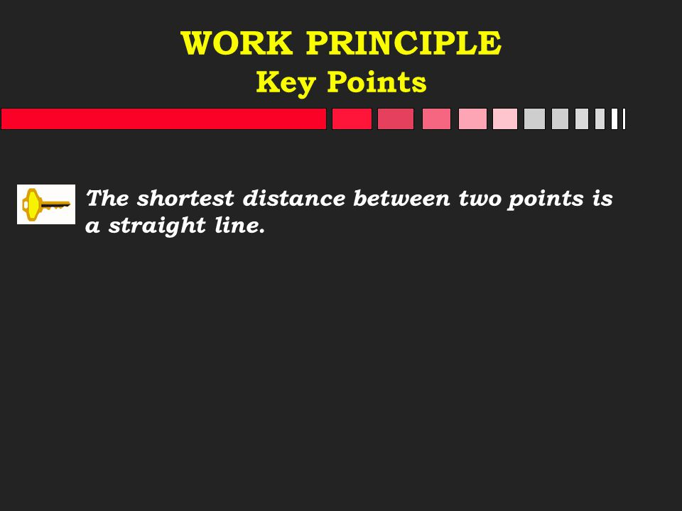 WORK PRINCIPLE Key Points The shortest distance between two points is a straight line.