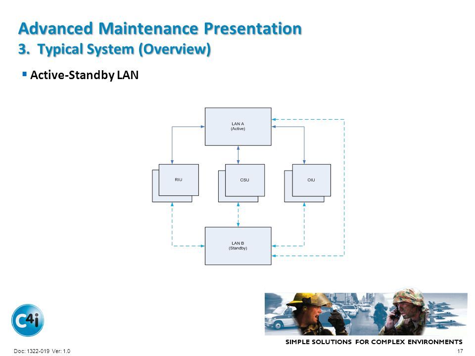SIMPLE SOLUTIONS FOR COMPLEX ENVIRONMENTS Presentation Template 356-094 Version: 4.0 Advanced Maintenance Presentation 3. Typical System (Overview) Ac