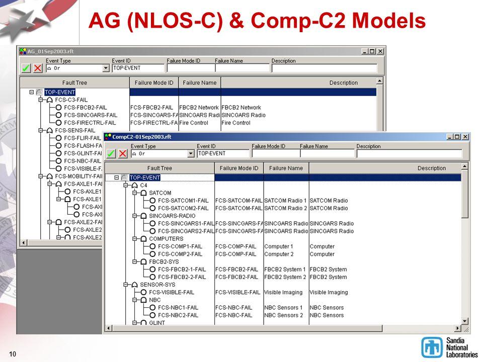 10 AG (NLOS-C) & Comp-C2 Models
