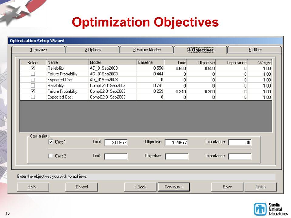 13 Optimization Objectives