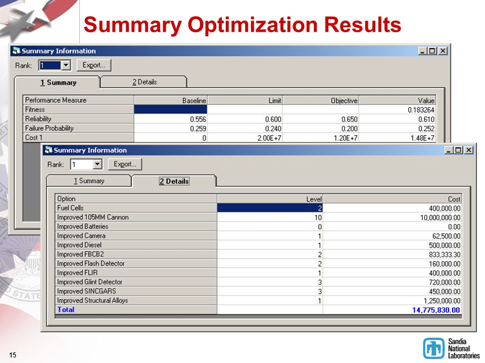 15 Summary Optimization Results