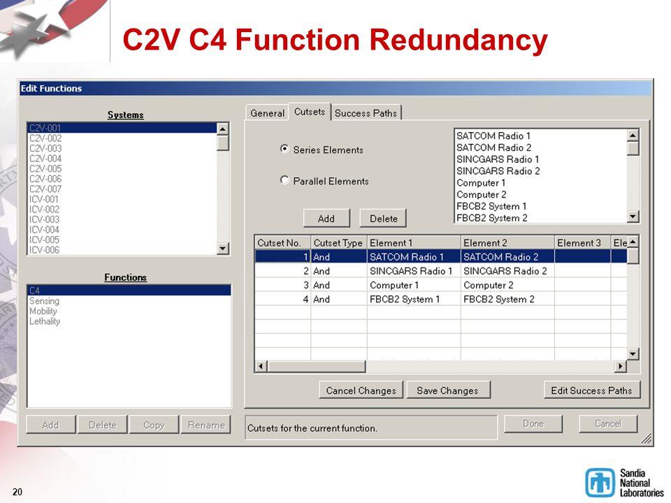 20 C2V C4 Function Redundancy