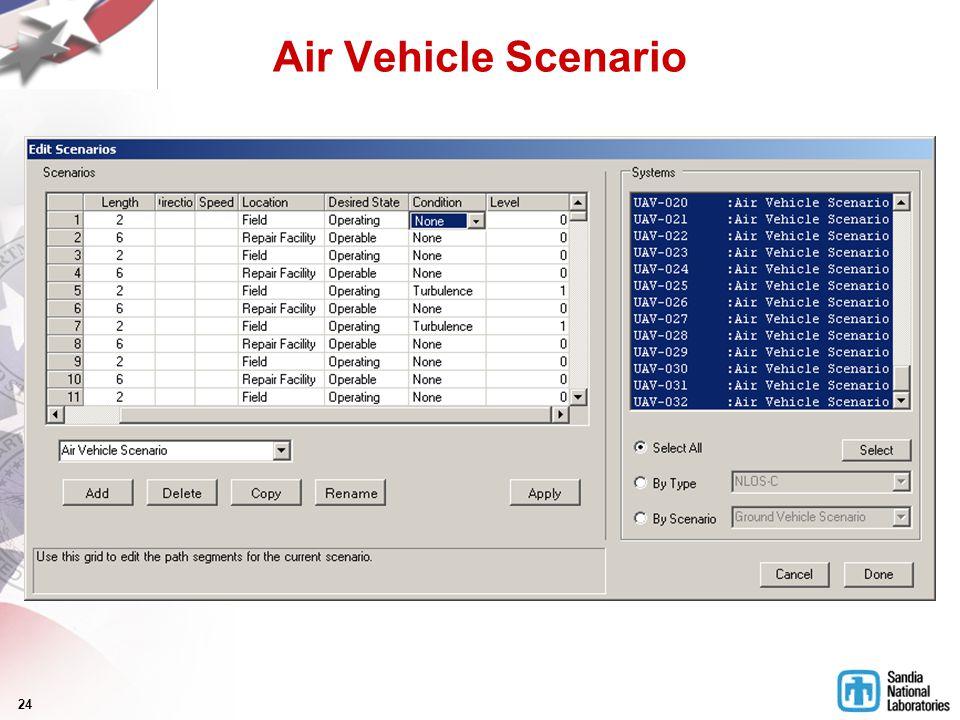 24 Air Vehicle Scenario