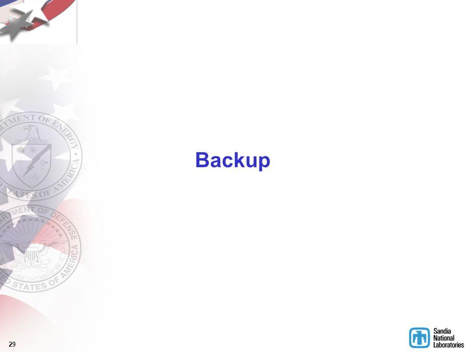 29 Backup