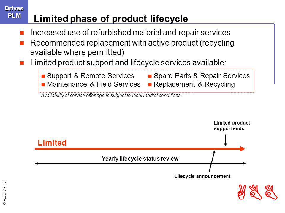 © ABB Oy 6 ABBDrivesLCMDrivesPLM Yearly lifecycle status review Limited phase of product lifecycle Increased use of refurbished material and repair services Recommended replacement with active product (recycling available where permitted) Limited product support and lifecycle services available: Limited product support ends Lifecycle announcement Limited Spare Parts & Repair Services Replacement & Recycling Support & Remote Services Maintenance & Field Services Availability of service offerings is subject to local market conditions.